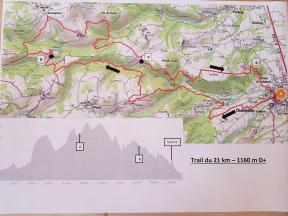 21 km - Complet